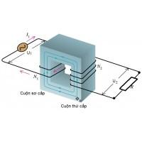 Những khái niệm cơ bản về máy biến áp