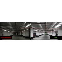 So sánh hiệu quả sử dụng của đèn led